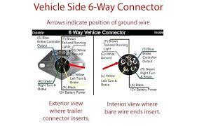 stock trailer plug wiring diagram car trailer plug wiring diagram sundowner horse trailer wiring diagram sundowner trailer lighting on car trailer plug wiring diagram