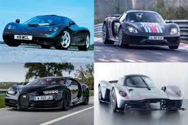 Best Hypercars - Header