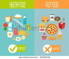 junk food vs healthy food chart. Exellent Food Intended Junk Food Vs Healthy Chart H