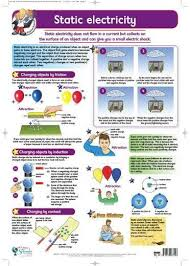 Chart Static Electricity