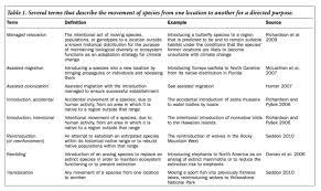 Joint Movement Terminology Chart Www Bedowntowndaytona Com