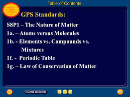 Unit 4 (Ch. 11 and 12):Atoms, Elements, and The Periodic Table ...