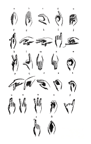 Sign Language Chart First Century United States Illustrations 1873 Sign Language Chart Alphabet Illustration