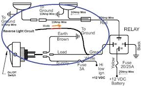 2014 jeep wrangler radio wiring diagram tail light 2015 unlimited medium size of 2015 jeep wrangler radio wiring diagram 2014 patriot tail light kc lights for