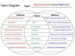Venn Diagram Copy Venn Diagram Adventureclubinteractive