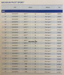 Michelin Tyre Size Chart Michelin Pilot Sport 4 Now In Malaysia From Rm481