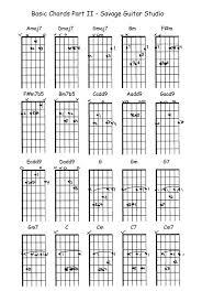 Guitar Chords Charts Printable Basic Guitar Chords Chart