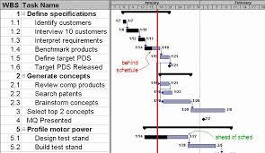 Chart Track Gantt Chart Tracking Example