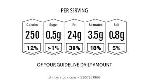Daily Value Chart Food Nutritional Value Chart Images Stock Photos Vectors