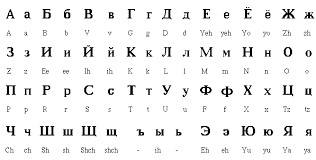 Russian Alphabet Chart Language Russian Is The Official Language Of Russia Ethnic