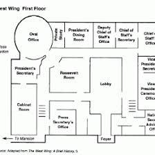 oval office floor plan. Oconnorhomesinc White House Floor Plan Oval Office 50688x578 \u2013  Oval Office Floor Plan O