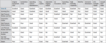 Products Xe 2000 Series Faqs Chart Jaybird Manufacturing