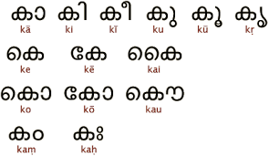 Hindi Alphabets Chart With Malayalam Malayalam Letters In Order