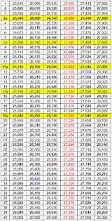 10 Meter Band Frequency Chart 11mtr Dx 27mhz Dx Cb Radio