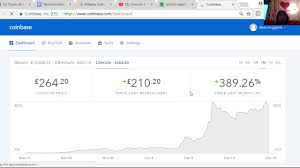 Bitcoin Red Price Prediction Ethereum How Long To Reach