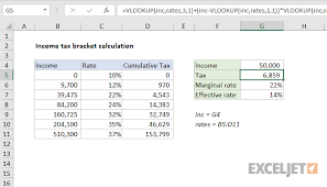 Excel Formula Income Tax Bracket Calculation Exceljet