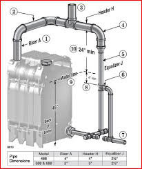 similiar residential steam boiler return piping keywords residential steam boiler return piping