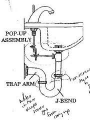 Installing bathroom sink Undermount Bathroom Everything Simple The Significance Of Learning How To Install Bathroom Sink