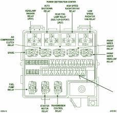 2010 chrysler pt cruiser fuse box diagram 2010 wiring diagrams 2009 pt cruiser fuse box diagram at 2004 Pt Cruiser Fuse Box