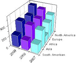 3d Bar Chart Python Help Online Origin Help Xyy 3d Bar Graph