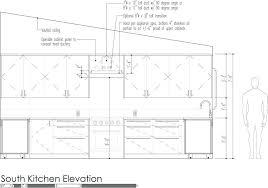 kitchen island depth of kitchen island standard height