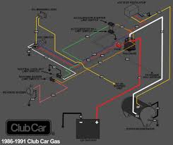 golf cart battery wiring diagram diagram gallery wiring diagram 36v Golf Cart Wiring Harness 1992 club car starting system wiring diagram 1992 club car spark 1992 club car gas wiring 36 volt golf cart wiring diagram