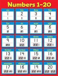 20 Chart Numbers 1 20 Small Chart