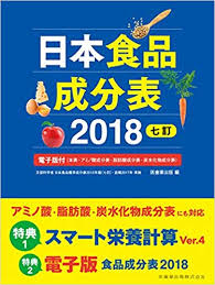 Japanese Food Ingredients Chart 2018 Electronic Version