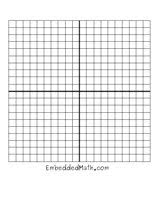 Embeddedmath Com Free Printable Math Worksheets