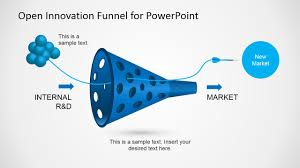 Process Flow Chart Template Powerpoint 2003 Open Innovation Funnel Template For Powerpoint
