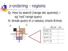 Spatial Access Methods Ppt Video Online Download