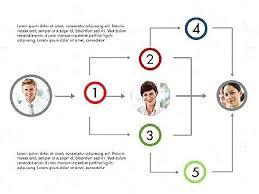 Ppt Flowchart Template Partnership Flowchart Template Ppt Flowcharts Free Growinggarden Info
