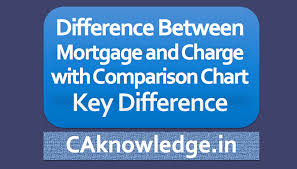 Mortgage Comparison Chart Difference Between Mortgage And Charge With Comparison Chart