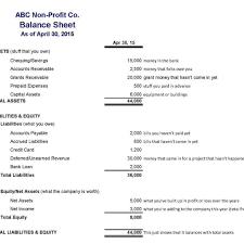Sample Non Profit Balance Sheet Ondy Spreadsheet