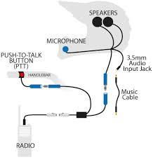3m intercom d20 wiring diagram wiring diagram schematics intercom system wiring diagram wiring diagrams schematics ideas