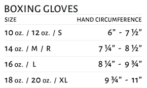 Boxing Glove Size Chart Boxing Gloves By Weight Understanding Glove Sizes