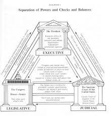 regents essay checks and balances << college paper writing service regents essay checks and balances