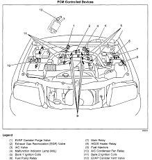 2001 chevy tracker fuse box diagram and location hight resolution of cavalier fuse box location chevrolet cavalier 2 0 2000 auto images and specification