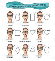 Sunglasses Shapes Guide Womens Sunglasses Shapes Matched With