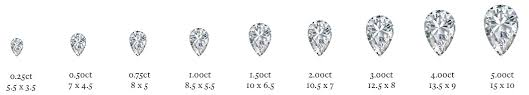 Pear Shaped Diamond Chart What Are Pear Cut Diamonds Everything To Know