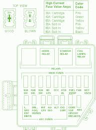1995 mustang fuse box diagram car pinterest 1996 mustang wiring diagram at 95 Mustang Wiring Diagram