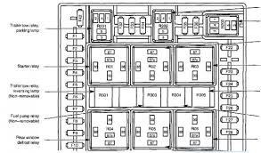 fuse box for 2003 ford expedition 8fd8c28 concept delicious 02 expedition fuse diagram fuse box for 2003 ford expedition photoshots fuse box for 2003 ford expedition 2011 02 200829