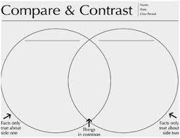 Xkcd Venn Diagram Music I Like Venn Diagram Marvelous Toby Dave Ian Explain Xkcd