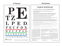 Better Eyesight Without Glasses The Bates Method For