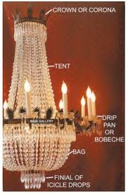 full size of lighting pretty french empire crystal chandelier 22 crownede2809d magnificence the fascinating pink table large