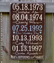 important date sign 5th anniversary gift personalized wood anniversary gift ideas for her