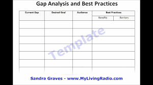 gap analysis template employee skills gap analysis template excel download