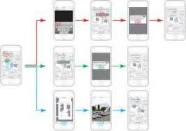 wiring diagram app iphone images alarm panel wiring diagram wiring diagram app iphone wiring diagram