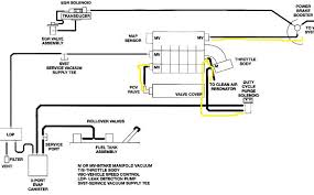 where can i get a diagram to find a possible leak in the vacuum on 1998 chrysler sebring fuse box diagram 1998 Chrysler Sebring Fuse Box Diagram #47