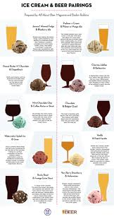 10 Beer And Ice Cream Pairings From All About Beer Magazine